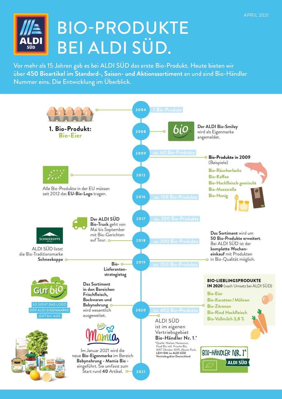 Bio boomt: 450 Bio-Produkte bei ALDI SÜD