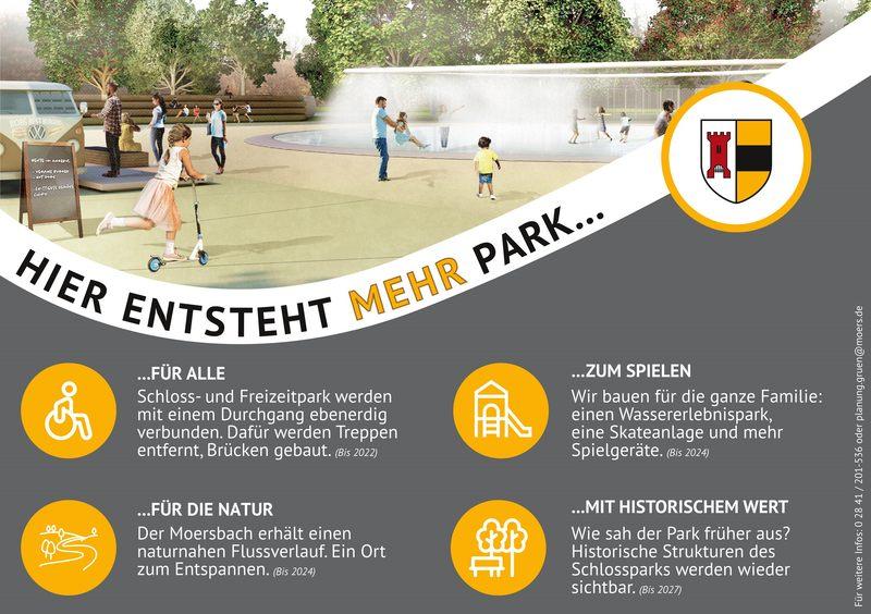 In Moers entsteht 'mehr' Park: Vier Projekte laufen bis 2027